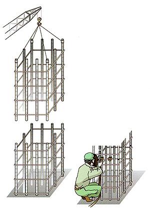 鉄筋工事の現場施工の簡略化