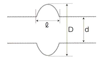 エコスピード工法の外観形状